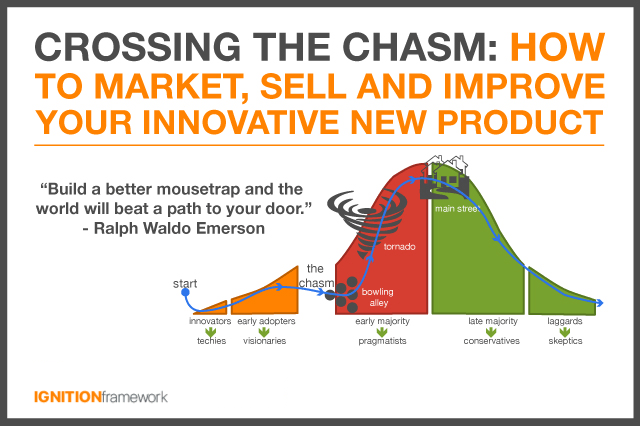Crossing The Chasm 3rd Edition Pdf
