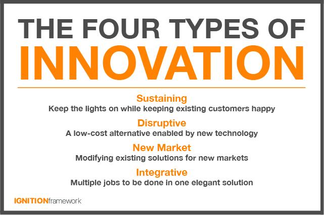 Ten Types Of Innovation Pdf