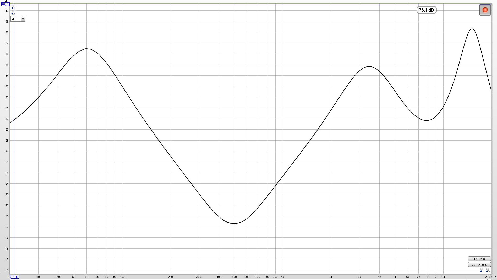 Iq Inductor Equalizer