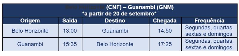 Prefeito de Guanambi, representante da Azul e autoridades participarão de voo inaugural na próxima segunda (20)