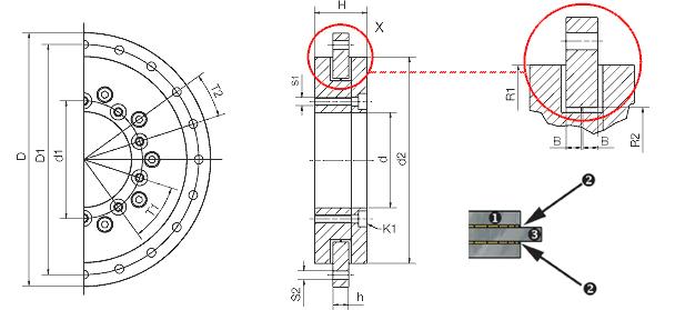 Iglide Prt Slewing Ring Bearing Style 01