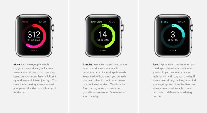 Apple watch Features Design 10
