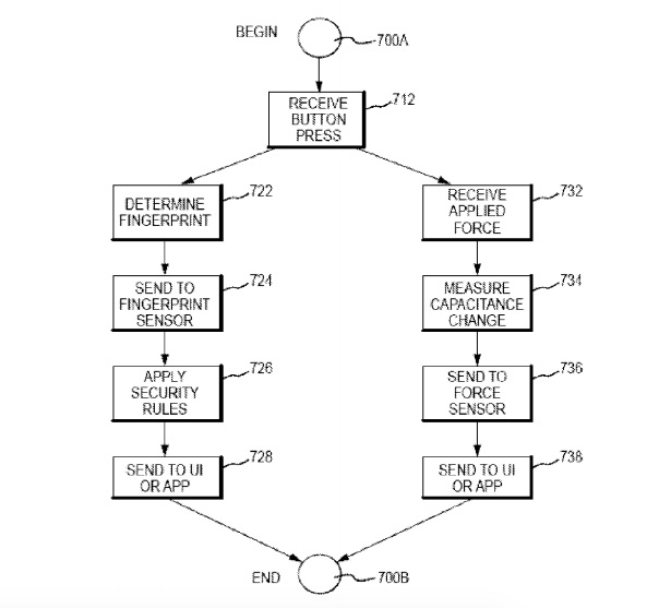 apple-patent-3d-touch-home-button-14