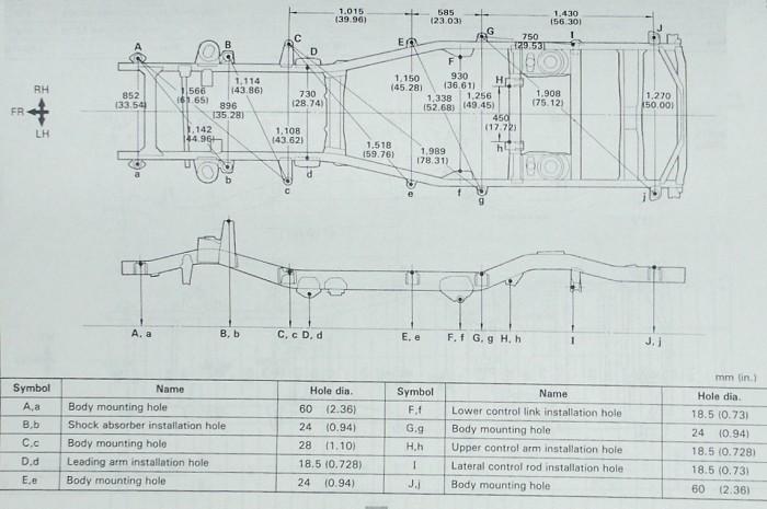 87 Chevy Truck Frame Diagram Wiring Schematic Diagram Base