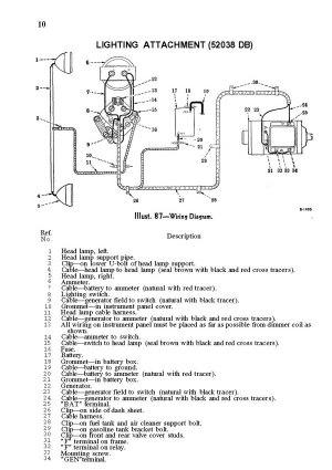 Farmall Wiring Diagrams Electric Attachment Manual A AV B
