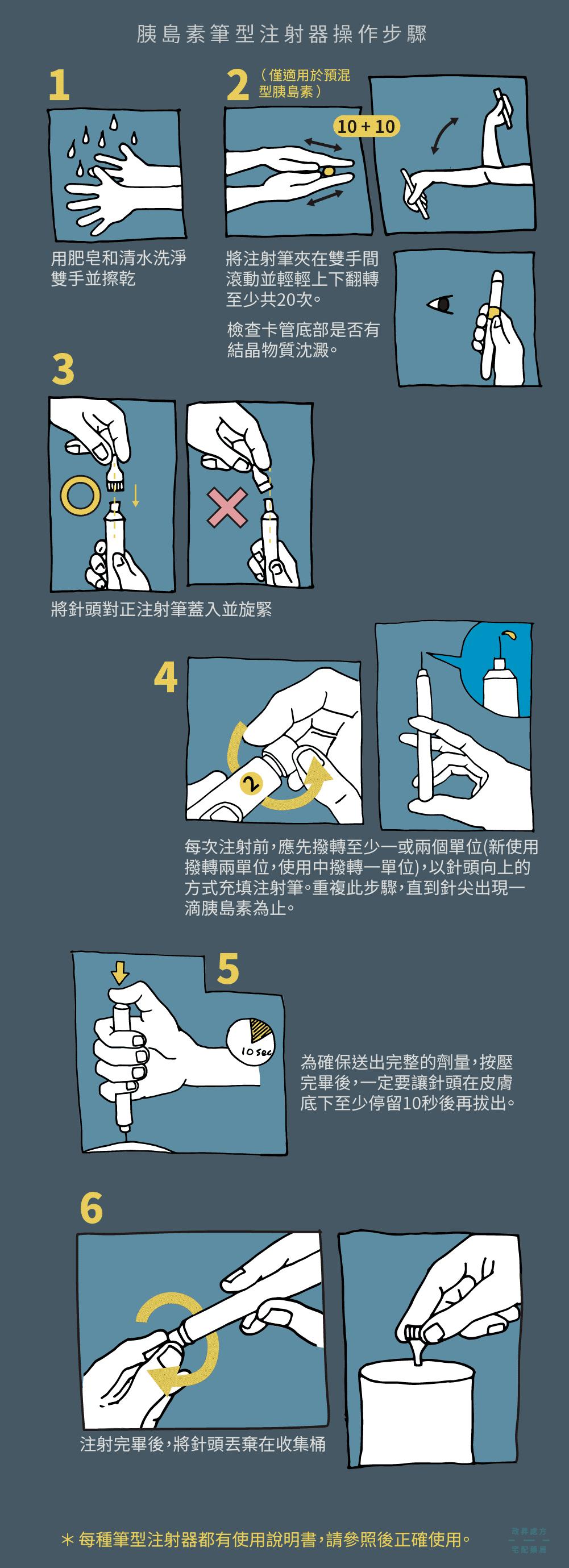 胰島素注射六步驟圖示