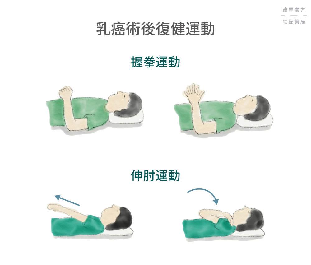 握拳運動與伸肘運動的操作方法