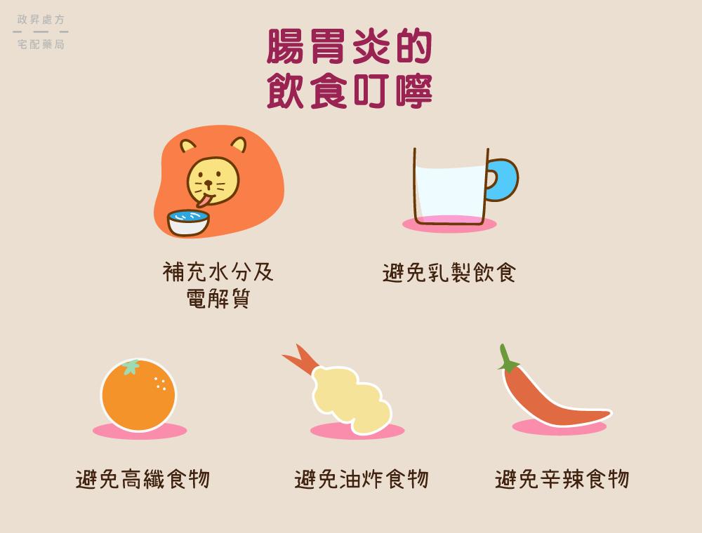 胃腸 細菌 炎 性