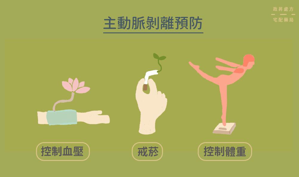 3 種主動脈剝離預防方法