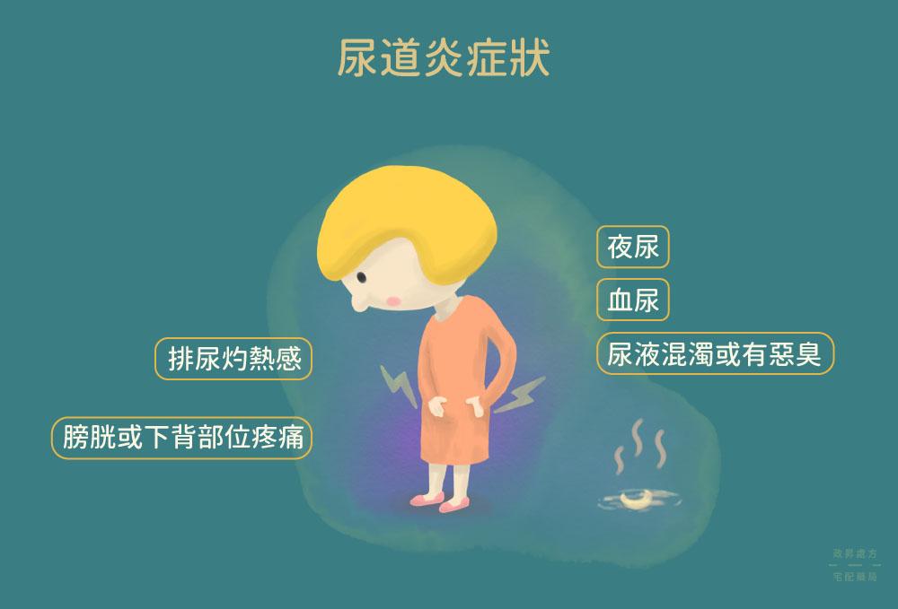 5 個尿道炎常見症狀