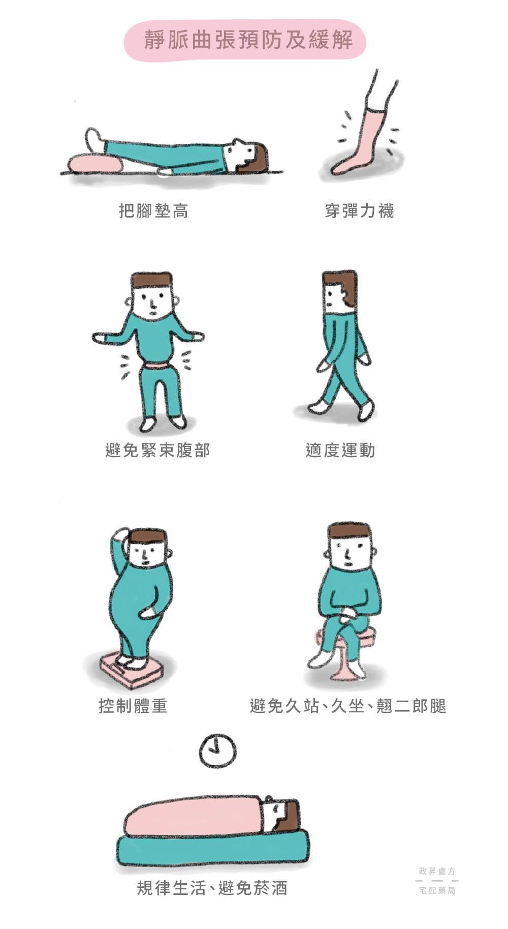 改善靜脈曲張的7種方法