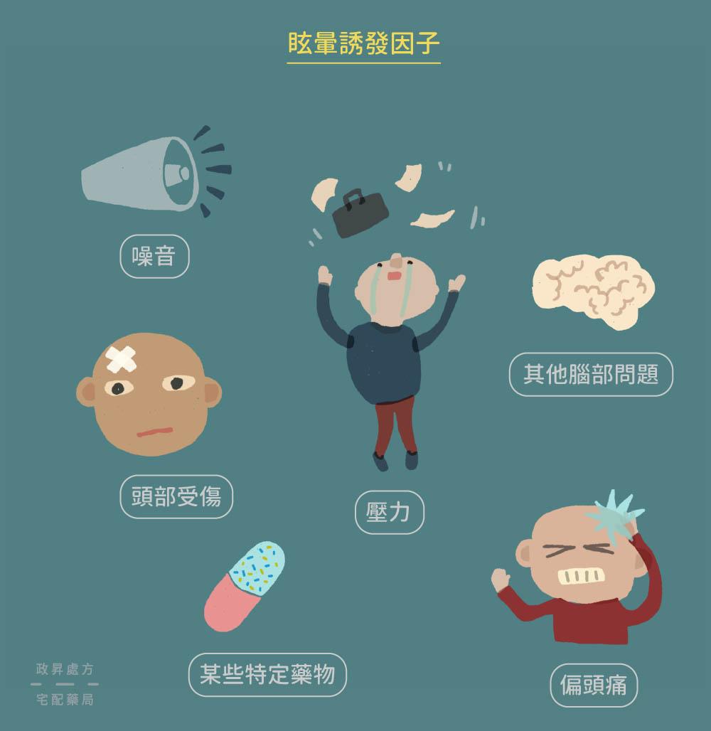 6種暈眩誘發因子