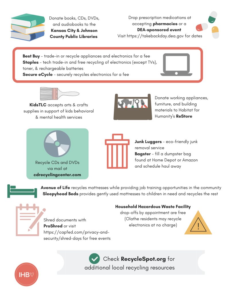 Donate Household Items Guide