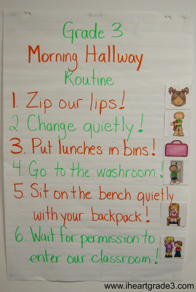Morning Hallway Routine Anchor Chart