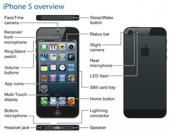 Download iPhone 5 User Guide