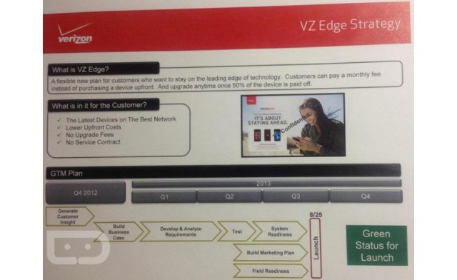 Verizon likely to come with a new VZ Upgrade plan