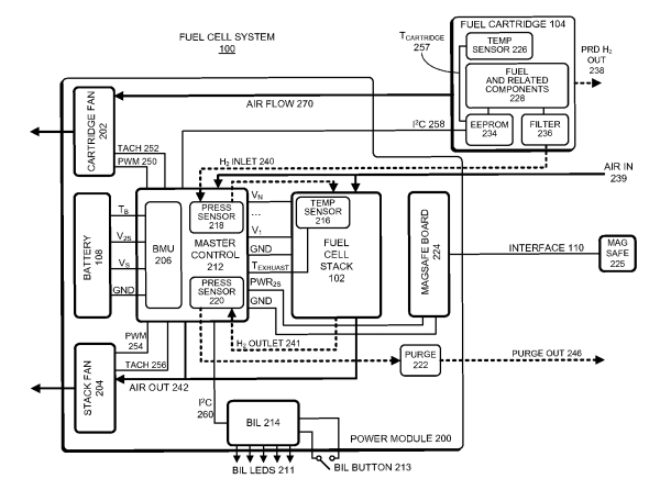 Apple-fuel-cell-patent