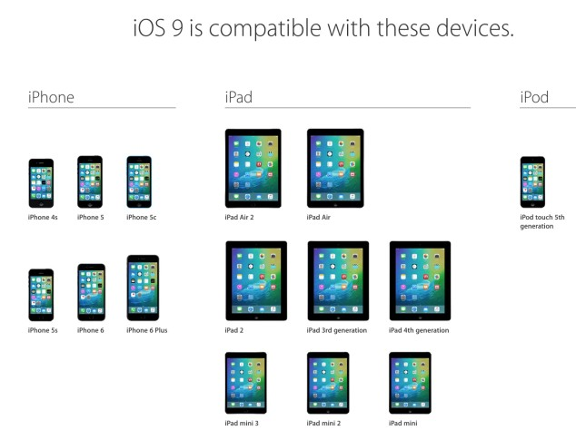 ios-9-device-compatibility-chart