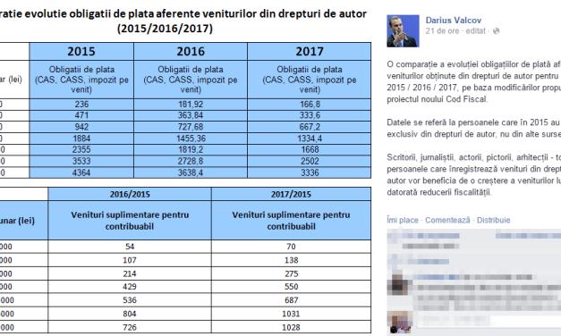 Impozitare PFA II IF din 2016