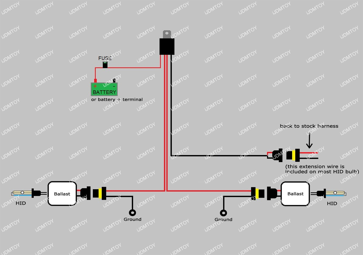 Bmw E39 Headlight Wiring Diagram