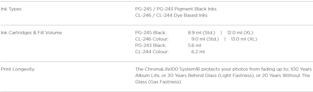 Canon PIXMA TS3320 Ink Cartridges