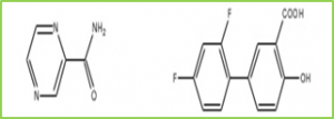 Figure 4: 1:1 Cocrystal formed by pyrazinamide and diflunisal