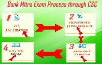 Bank-Mitra-Exam-Process-through-CSC