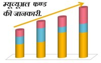 Mutual-fund-information-in-hindi