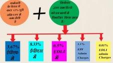 EDLI Scheme in hindi