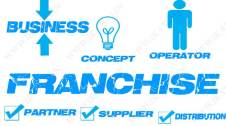Franchise- business kya-hai