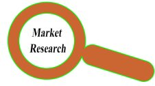 Market-Research-kya-hai