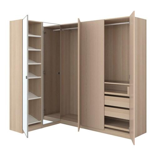 Cabina Armadio Ikea Pax 2021