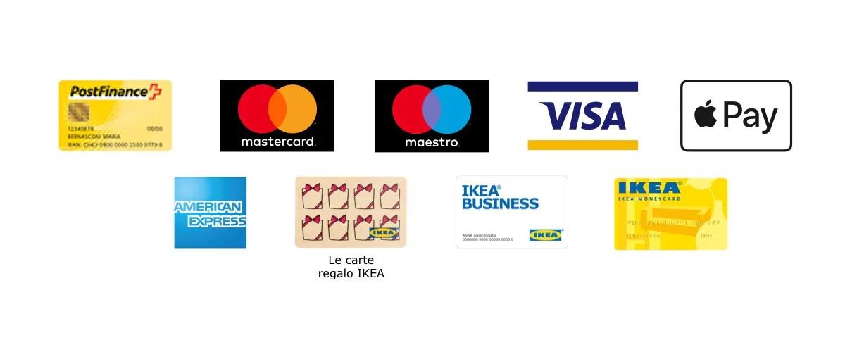 Opzioni Di Pagamento Nel Tuo Negozio Ikea Ikea