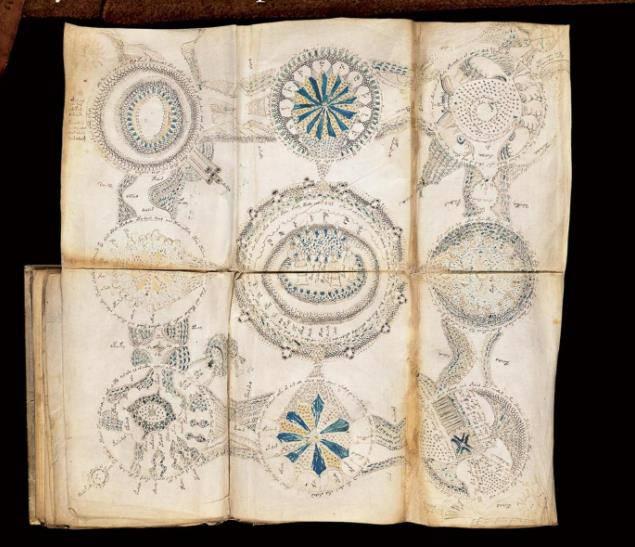 ヴォイニッチ手稿9つの星座