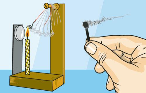 como hacer motor magnetico efecto curie