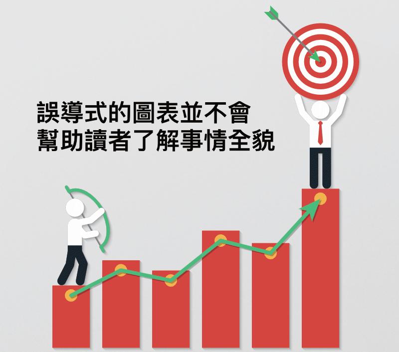 台灣人真的是愛借不愛買,才讓書市銷售5年腰斬? 誤導式的圖表並不會幫助讀者了解事情全貌