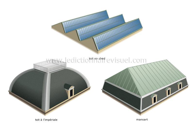 exemples de toits - Le Dictionnaire Visuel