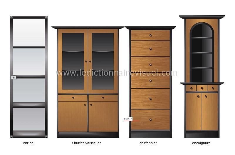 meubles de rangement image