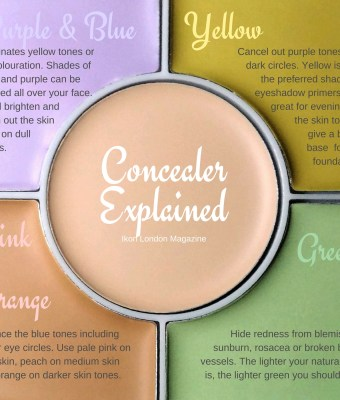 Colour correcting concealers hacked: Green Concealer, Purple concealer, blue concealer, yellow concealer, pink concealer, orange concealer