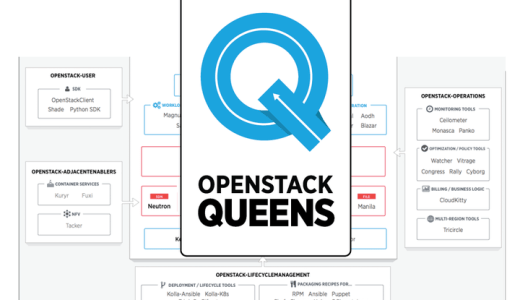 AWS(EC2)上にOpenStackを構築する方法【Queens】
