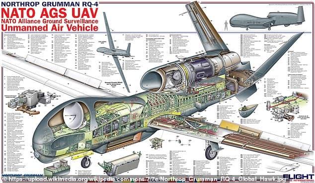us drone அமெரிக்காவின் 180 மில்லியன் டொலர் பெறுமதியான விமானத்தை ஈரான் சுட்டு வீழ்த்தியது