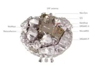 Uno schema del modello della stazione/lander Schiaparelli, con le relative strumentazioni