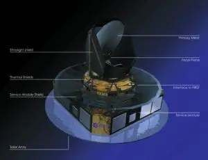 Il telescopio Planck dell' ESA -immagine dell'ESA