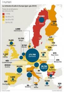 Le domande di richiesta di asilo in Europa