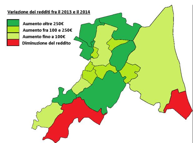 Variazione dei redditi 2013-2014