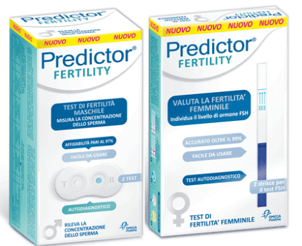 Predictor Fertility