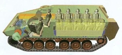 Spaccato di un moderno APC cingolato. Nella foto il prototipo dell'M-113 A4, poi non realizzato.