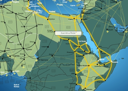 Mappa da imap-migration.org