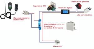 schema-inkbird-con-rele-esterno-multimetro-e-regolatore-scr