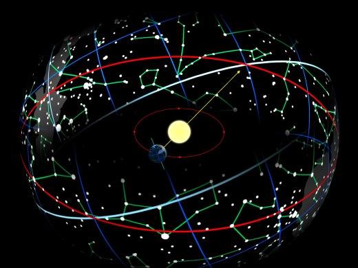 percorso dell'ellittica in astrologia
